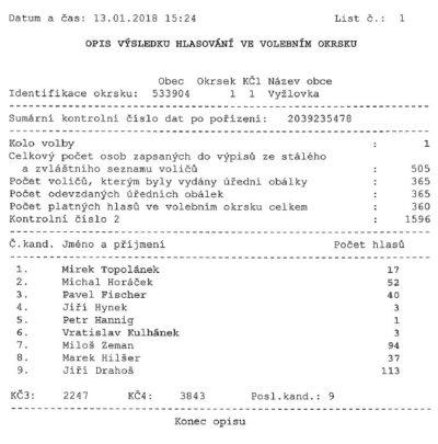 volby_prezident_1kolo_2018